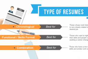 best type of resume to use