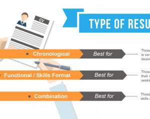 Which Resume Format Should I Use?