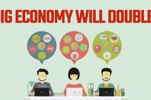 rise of the gig economy