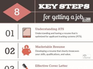 steps for getting a job