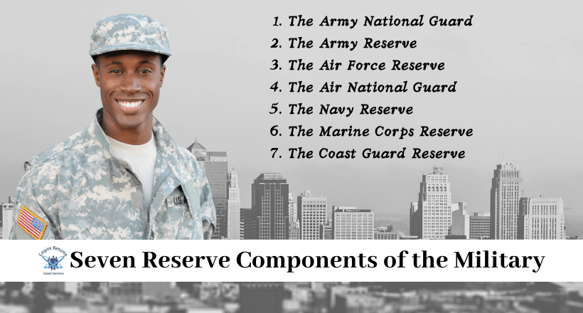 Seven Reserve Components of the Military